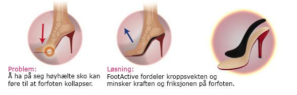 Innleggssåler for høyhælte sko